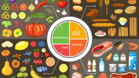 schema alimentare