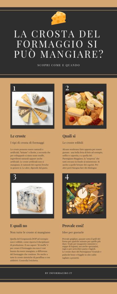 Croste formaggio edibili