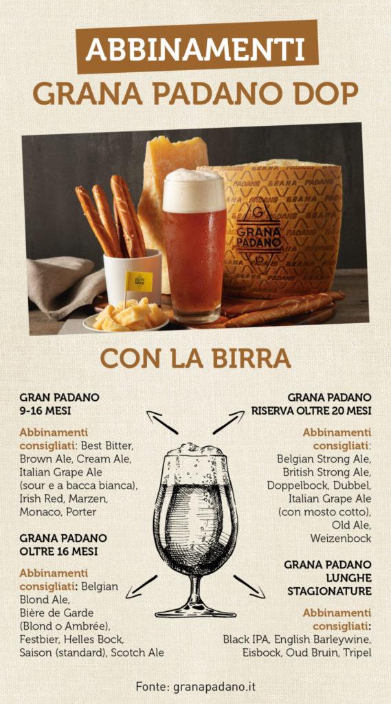abbinamenti grana padano birra