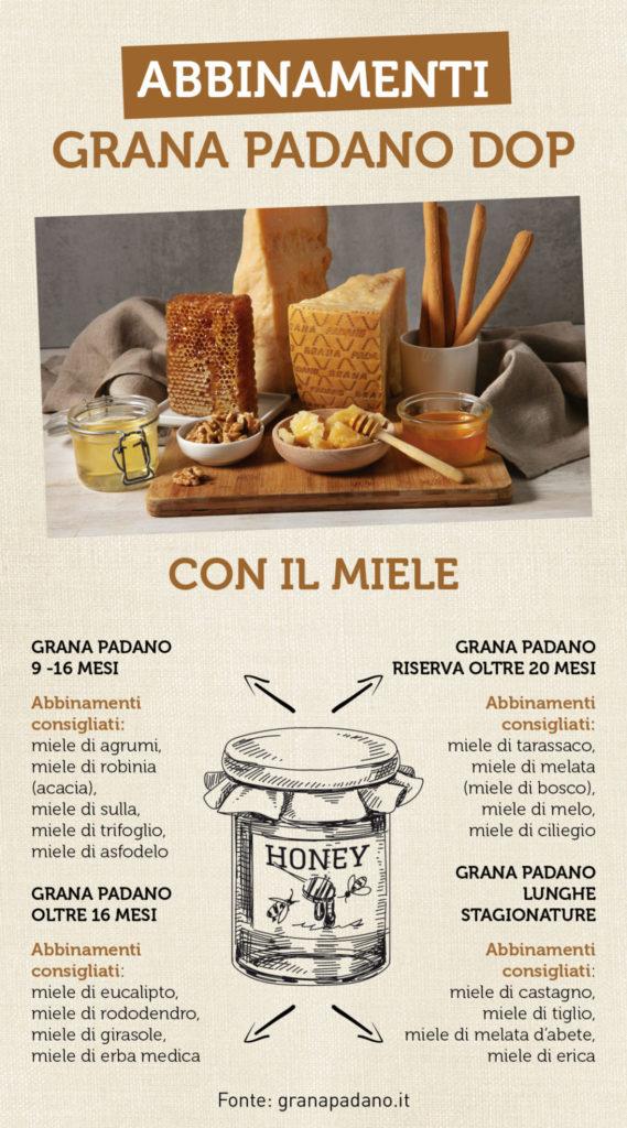 abbinamenti grana padano e miele