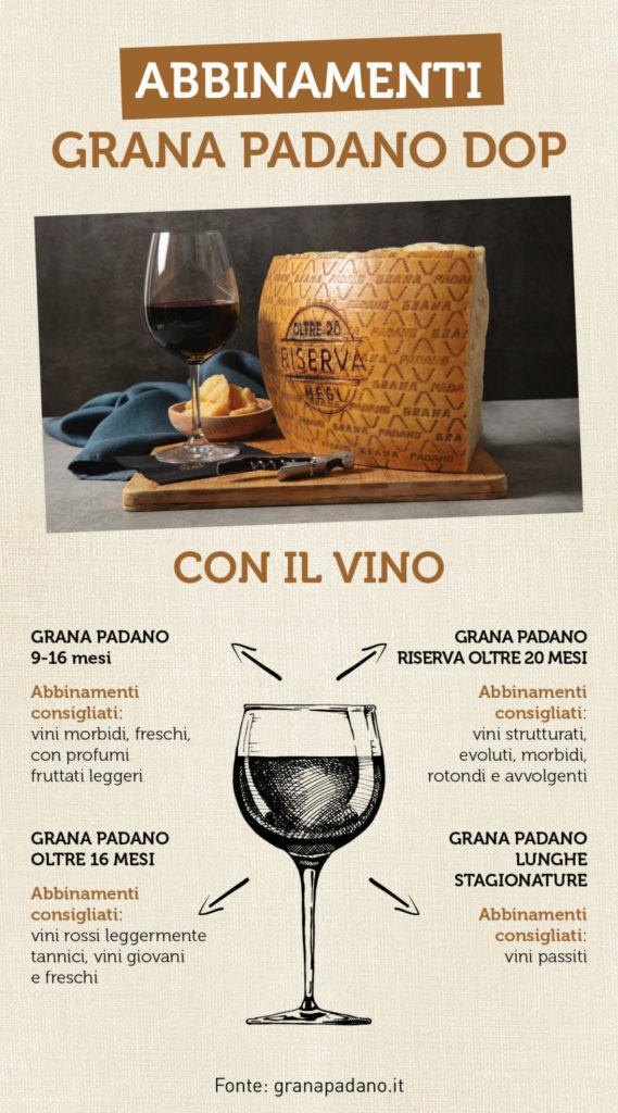 abbinamenti vino e grana padano