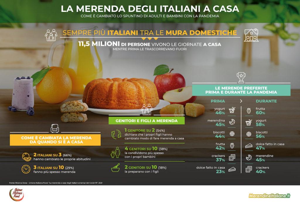 merenda italiana