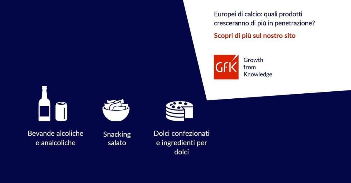 GfK_Europei Calcio_Prodotti food in crescita